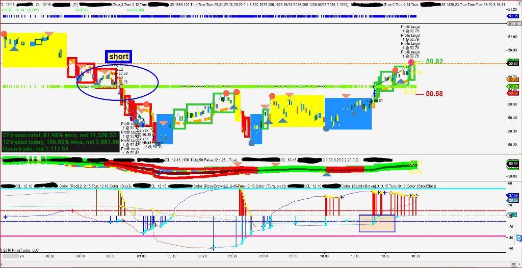Ken long frog trading system