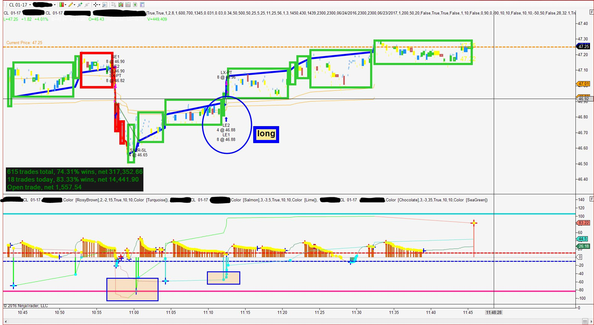Technical Analysis For Intraday Trading Unique Forex