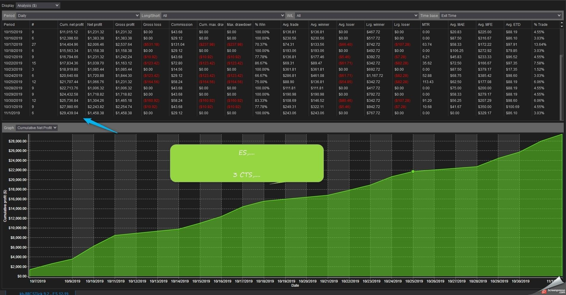 Dominator binary options trading system high interest investments 2021 calendar